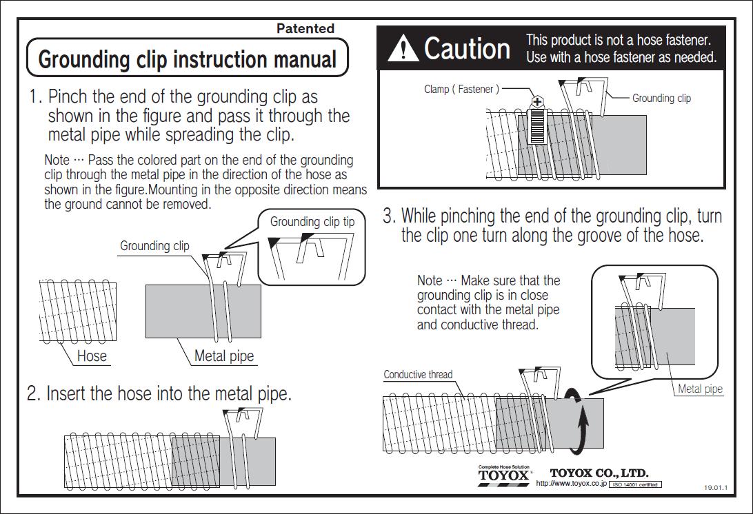 วิธีการติดตั้งคลิปสำหรับสายดิน