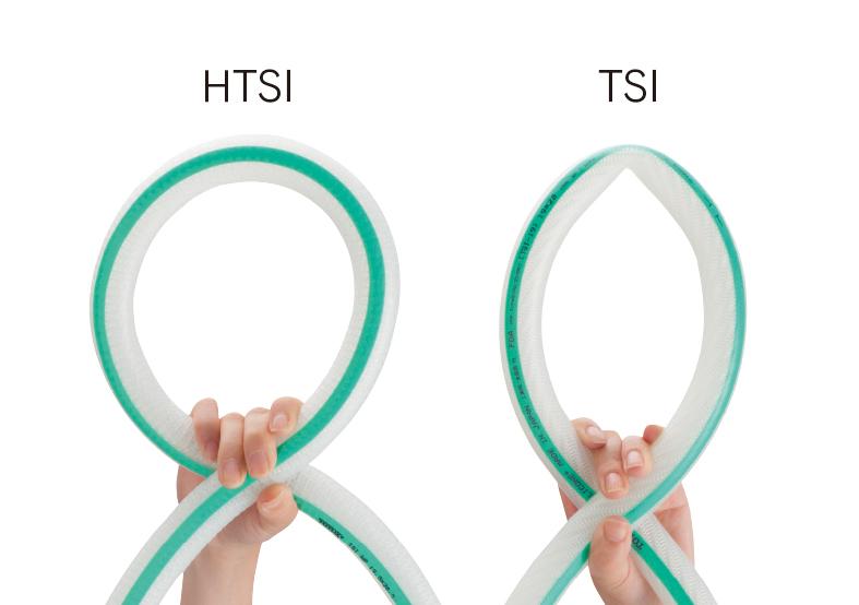 HTSI และ TSI