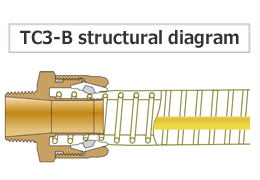 TOYOCONECTOR (รุ่น TC3-B/TC3-S เป็นแบบเดียวกัน)