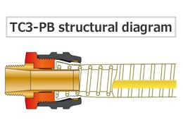 TOYOCONECTOR (รุ่น TC3-PB/TC3-PC เป็นแบบเดียวกัน)
