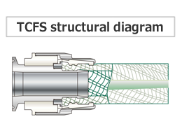 TOYOCONECTOR (TCFS)