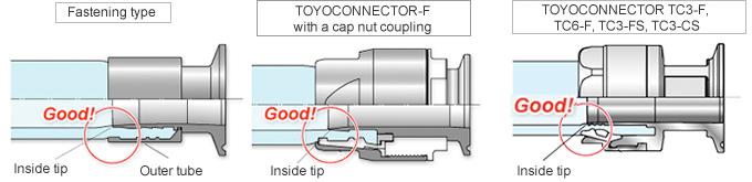 ข้อต่อใช้เฉพาะกับท่ออ่อน TOYOX